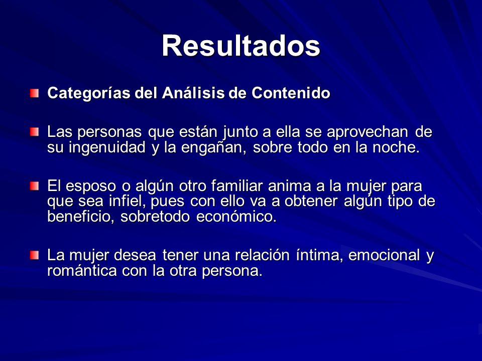 Resultados Categorías del Análisis de Contenido