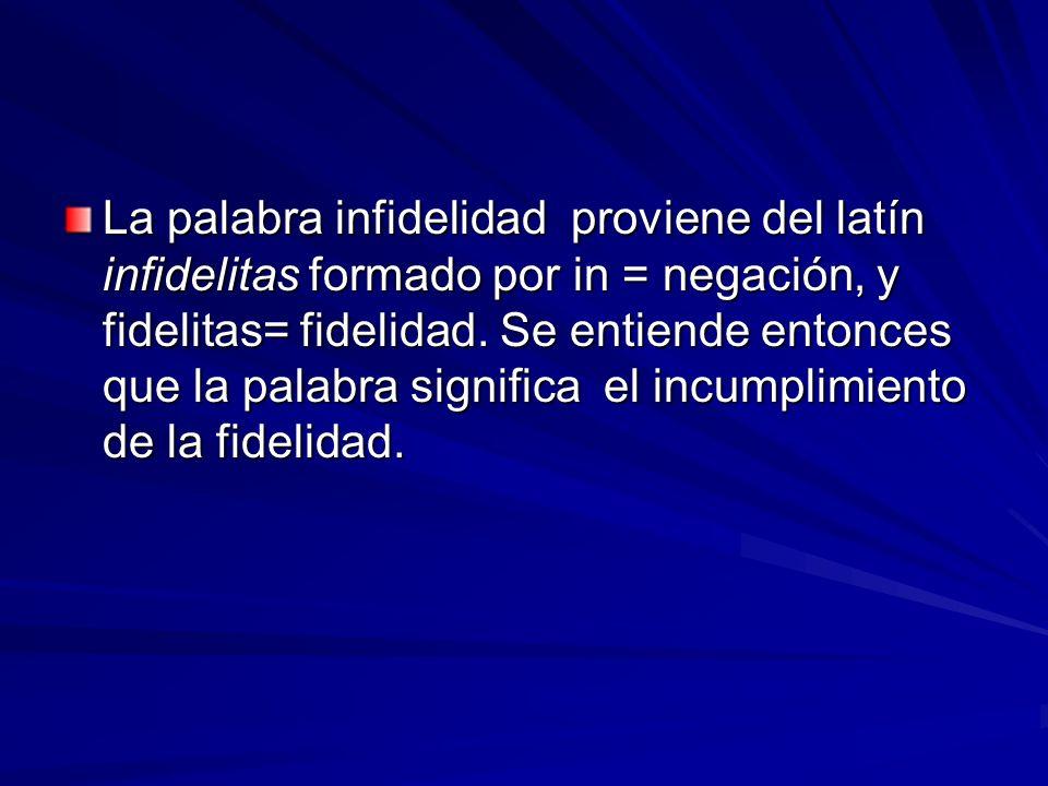 La palabra infidelidad proviene del latín infidelitas formado por in = negación, y fidelitas= fidelidad.