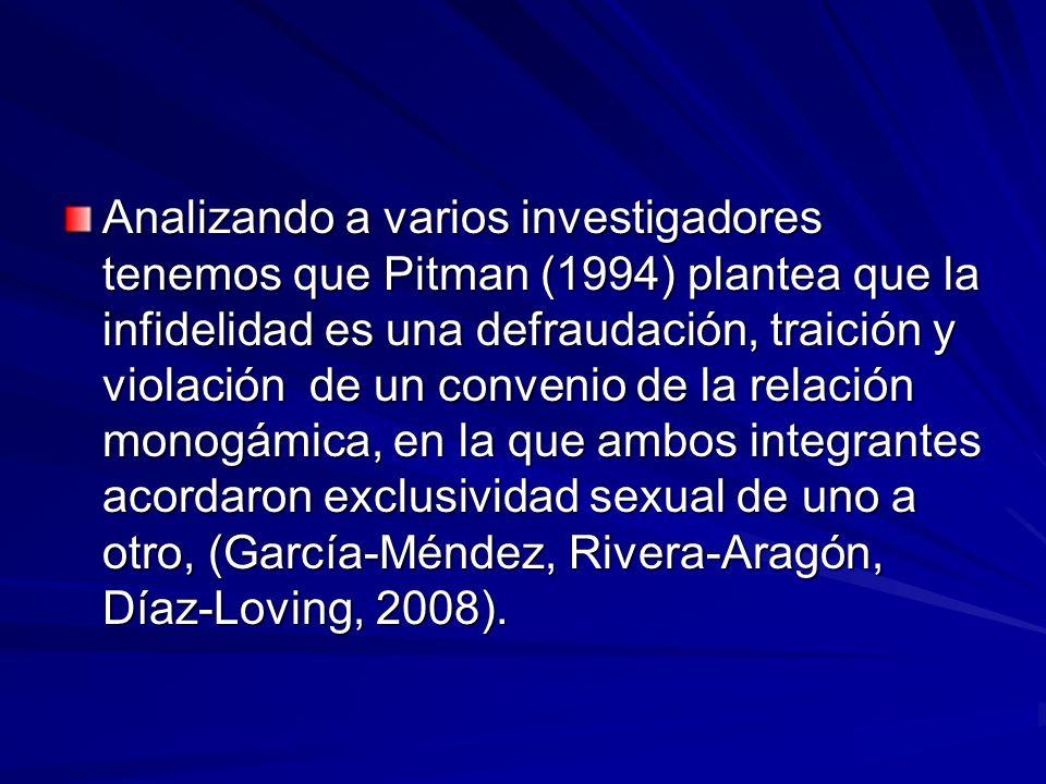Analizando a varios investigadores tenemos que Pitman (1994) plantea que la infidelidad es una defraudación, traición y violación de un convenio de la relación monogámica, en la que ambos integrantes acordaron exclusividad sexual de uno a otro, (García-Méndez, Rivera-Aragón, Díaz-Loving, 2008).