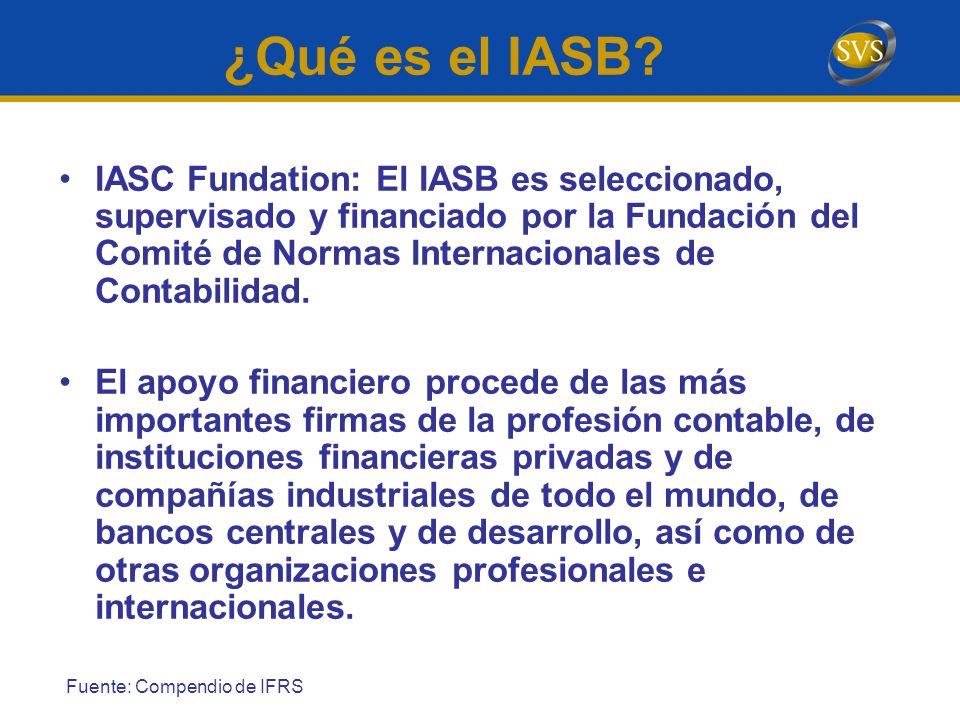 ¿Qué es el IASB