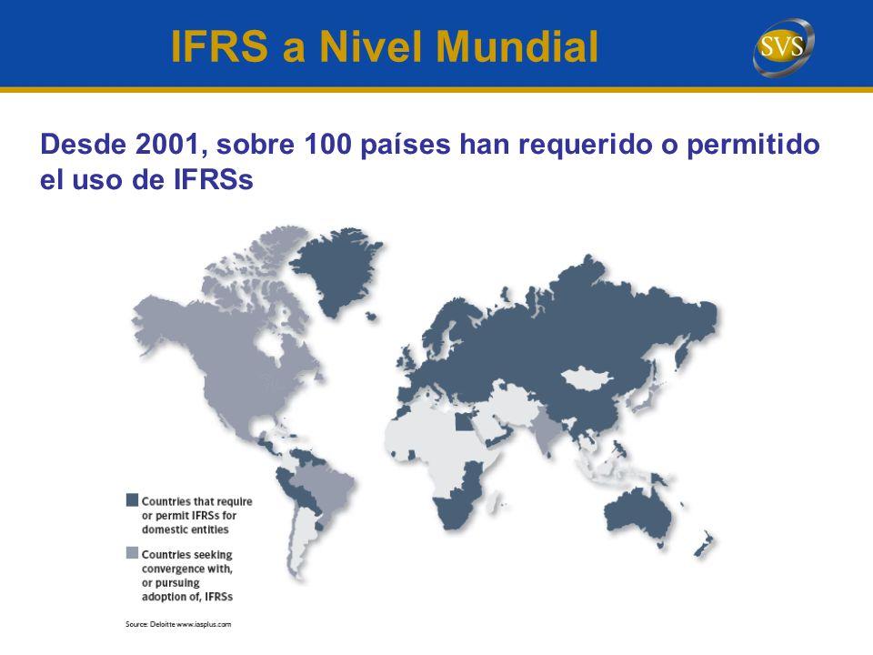 IFRS a Nivel Mundial Desde 2001, sobre 100 países han requerido o permitido el uso de IFRSs