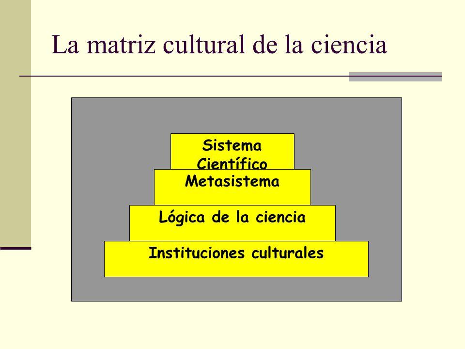 La matriz cultural de la ciencia