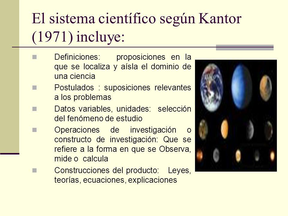 El sistema científico según Kantor (1971) incluye: