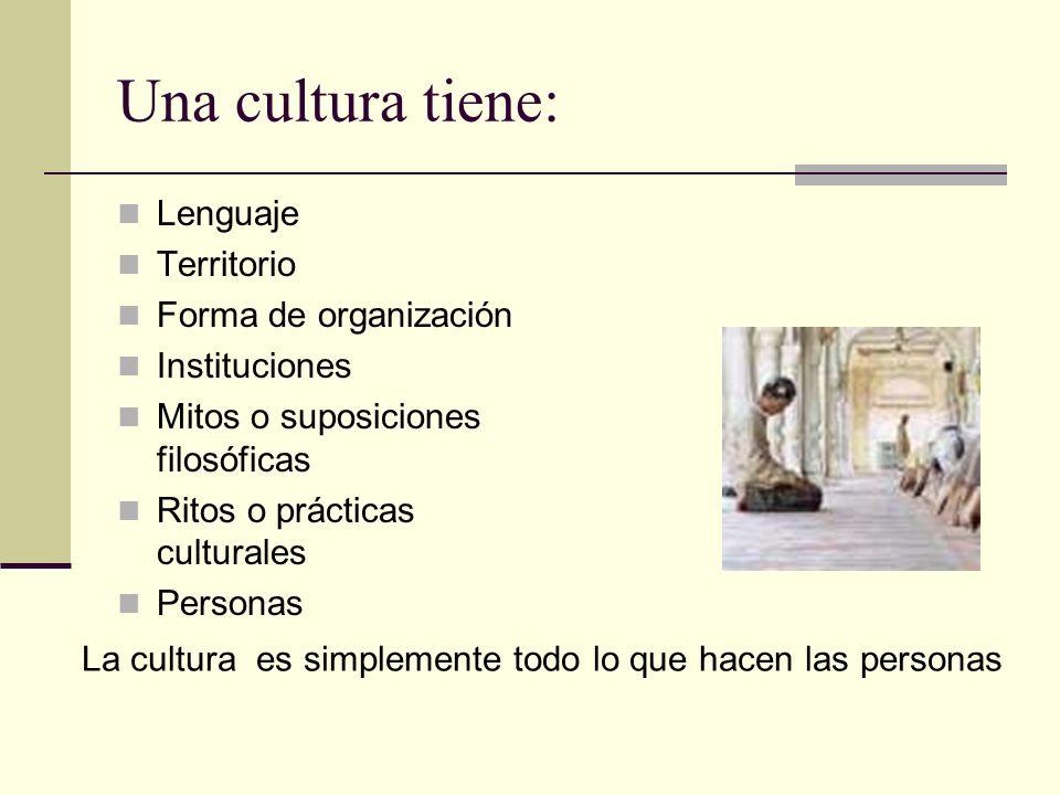 Una cultura tiene: Lenguaje Territorio Forma de organización