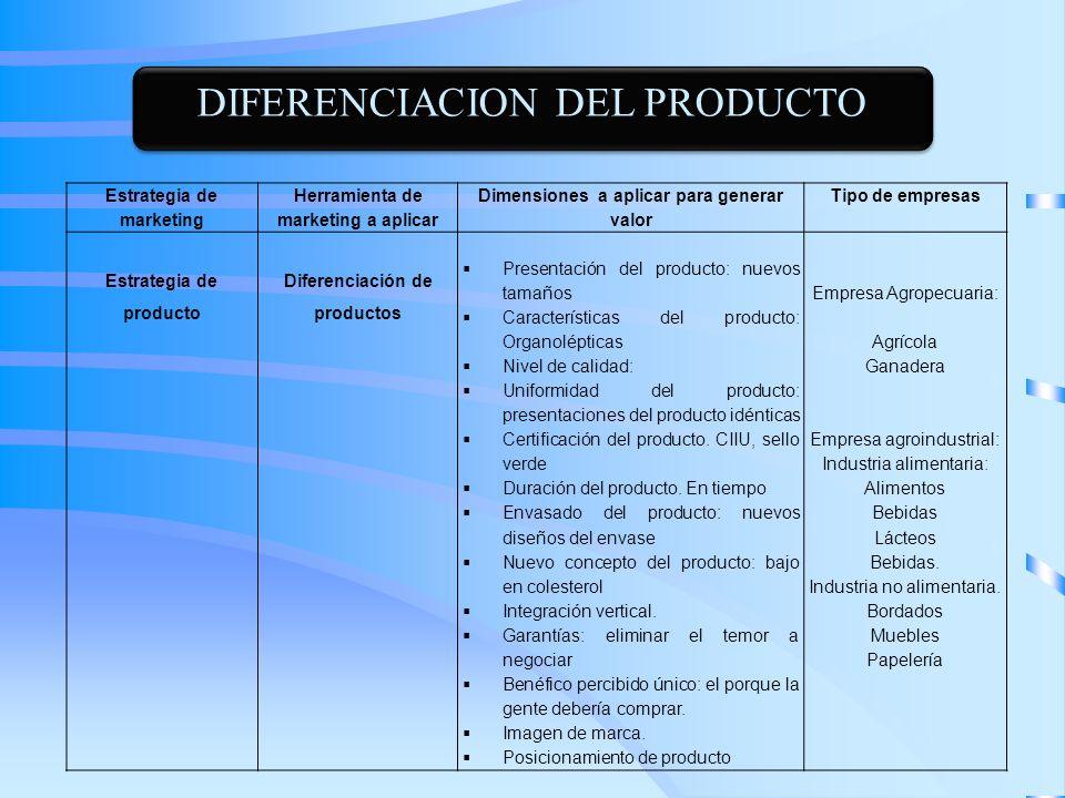 DIFERENCIACION DEL PRODUCTO