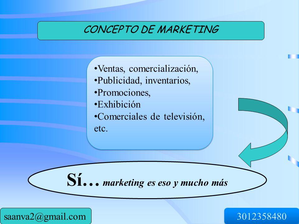 Sí… marketing es eso y mucho más