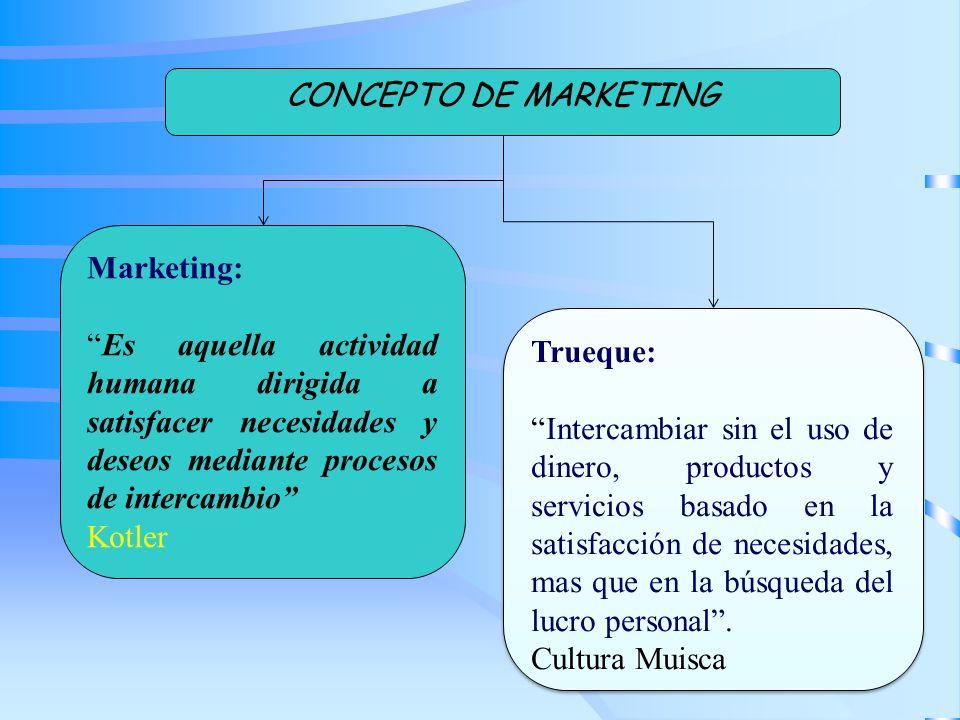 CONCEPTO DE MARKETING Marketing: Es aquella actividad humana dirigida a satisfacer necesidades y deseos mediante procesos de intercambio