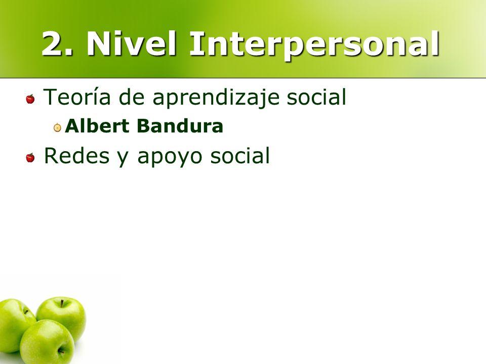 2. Nivel Interpersonal Teoría de aprendizaje social