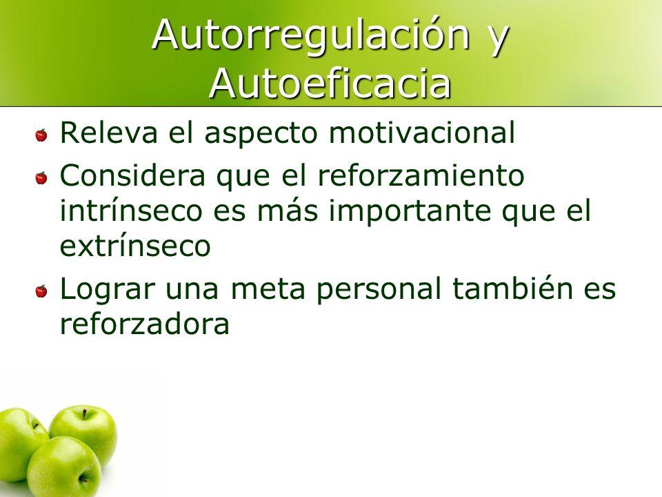 Autorregulación y Autoeficacia