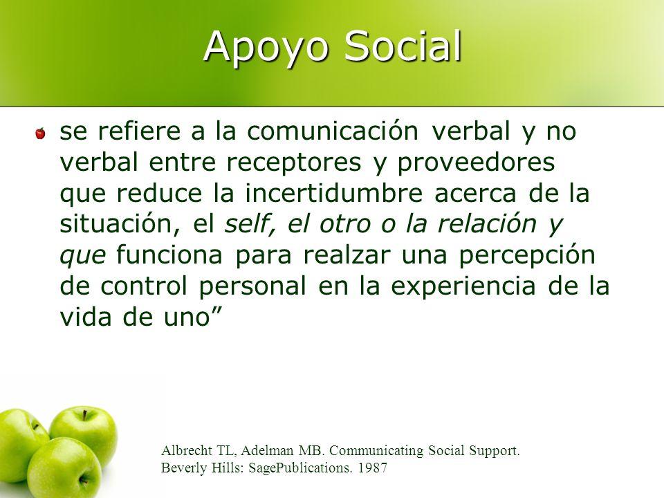 Apoyo Social