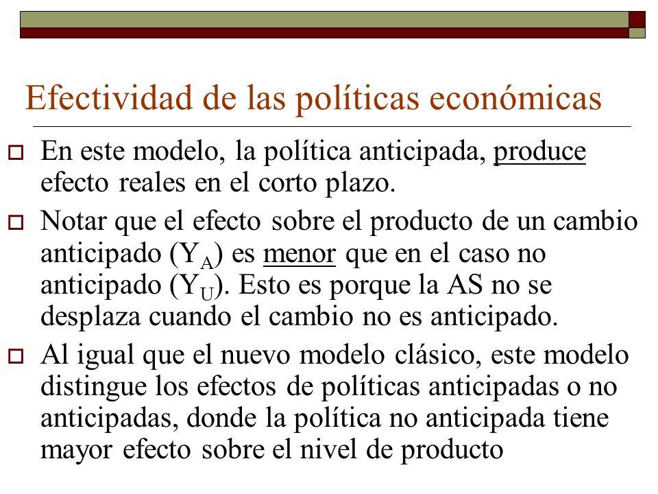 Efectividad de las políticas económicas
