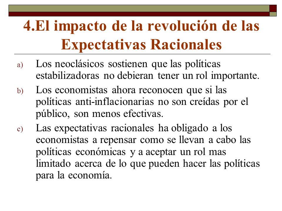 4.El impacto de la revolución de las Expectativas Racionales