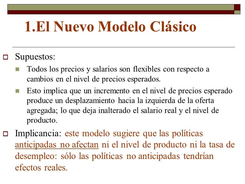 1.El Nuevo Modelo Clásico