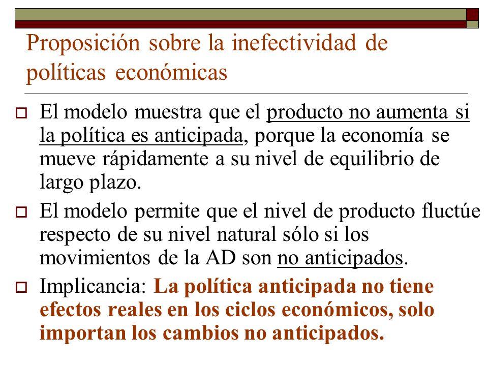 Proposición sobre la inefectividad de políticas económicas