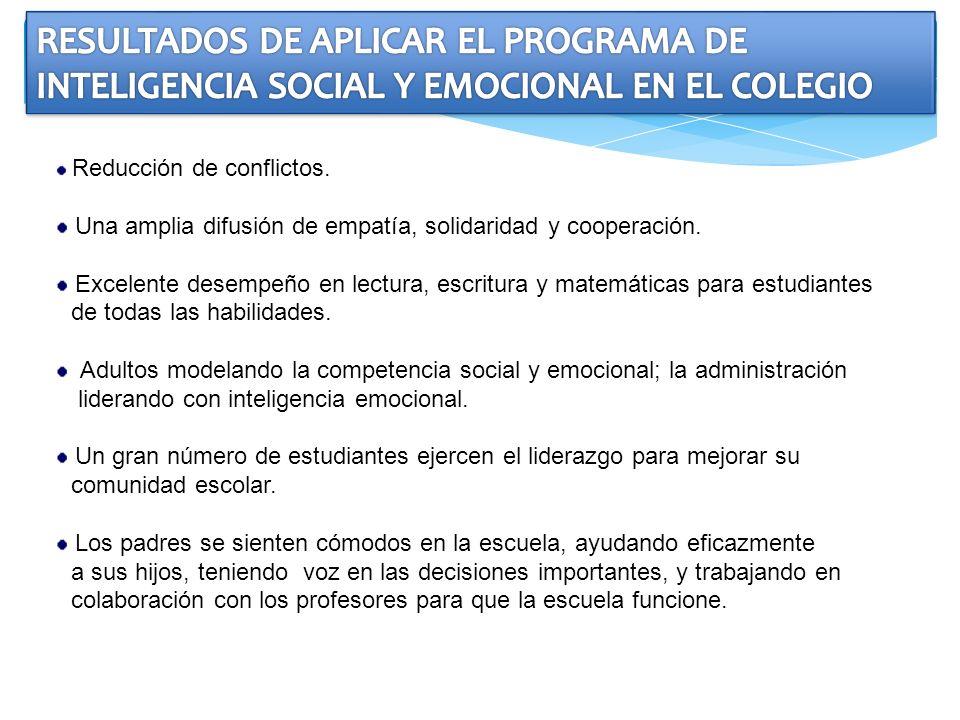 RESULTADOS DE APLICAR EL PROGRAMA DE INTELIGENCIA SOCIAL Y EMOCIONAL EN EL COLEGIO