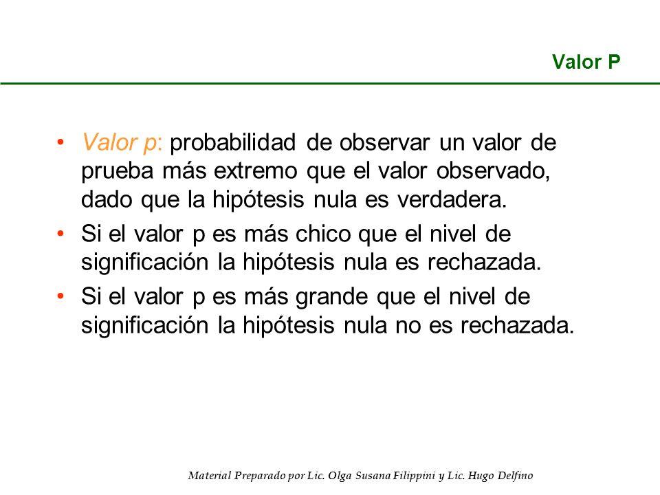 Valor P Valor p: probabilidad de observar un valor de prueba más extremo que el valor observado, dado que la hipótesis nula es verdadera.