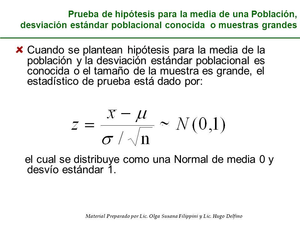 el cual se distribuye como una Normal de media 0 y desvío estándar 1.