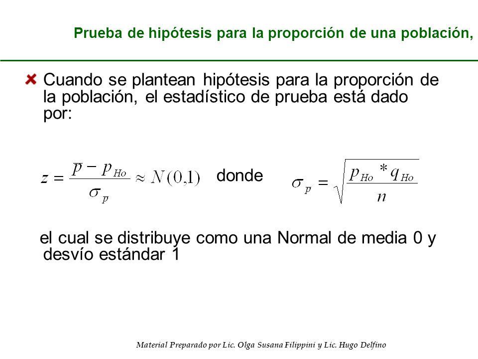 el cual se distribuye como una Normal de media 0 y desvío estándar 1