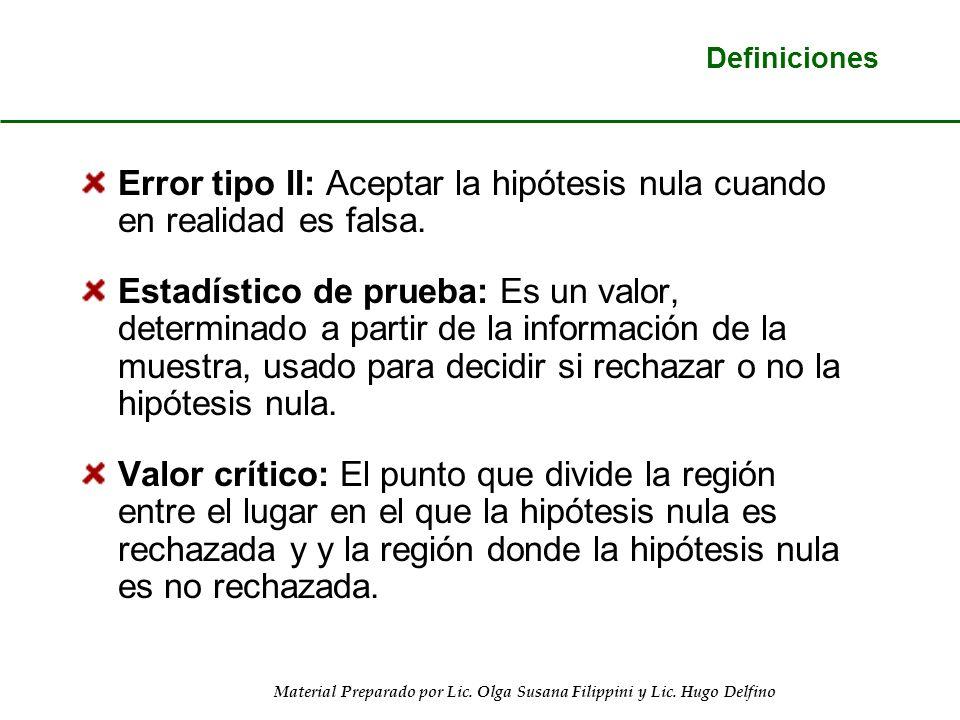 Error tipo II: Aceptar la hipótesis nula cuando en realidad es falsa.