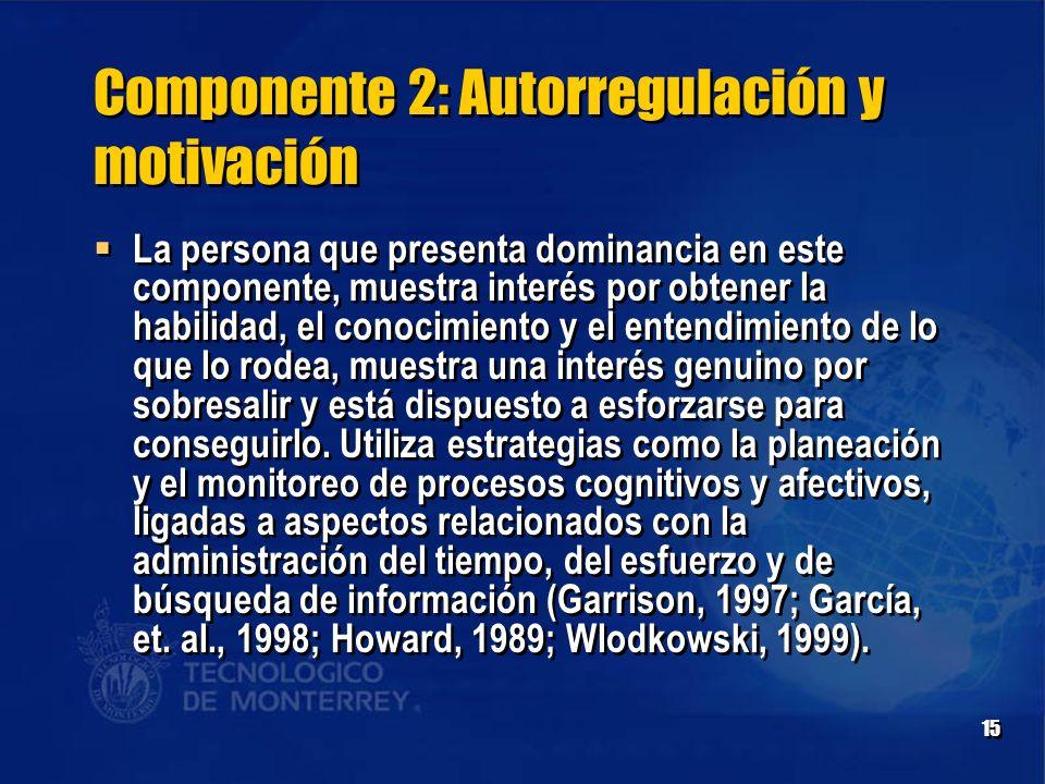 Componente 2: Autorregulación y motivación