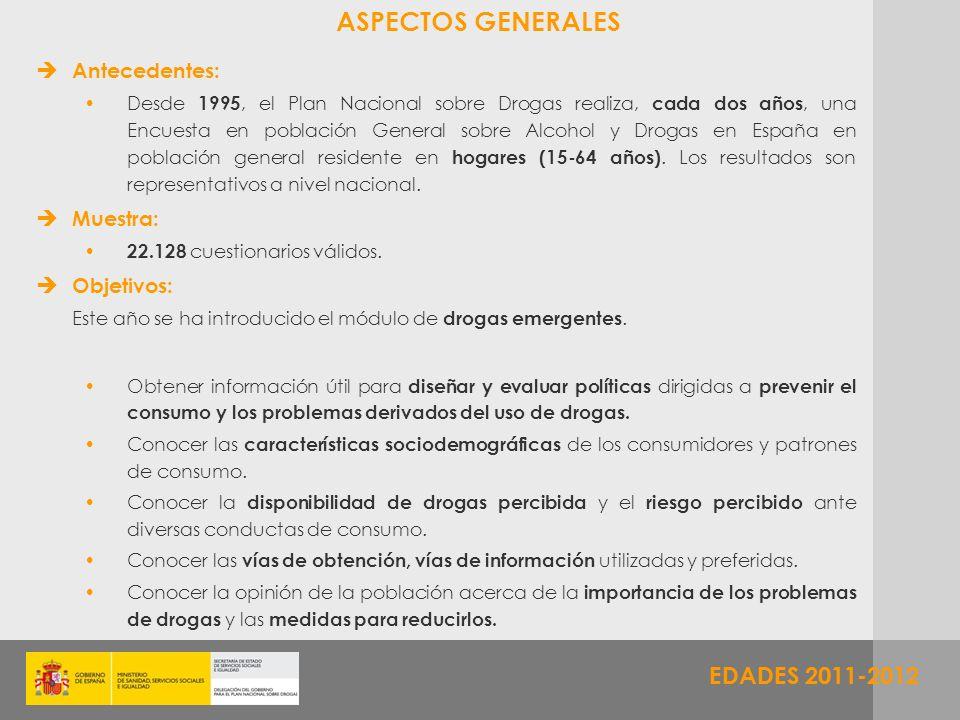 ASPECTOS GENERALES EDADES 2011 Antecedentes: Muestra: Objetivos: