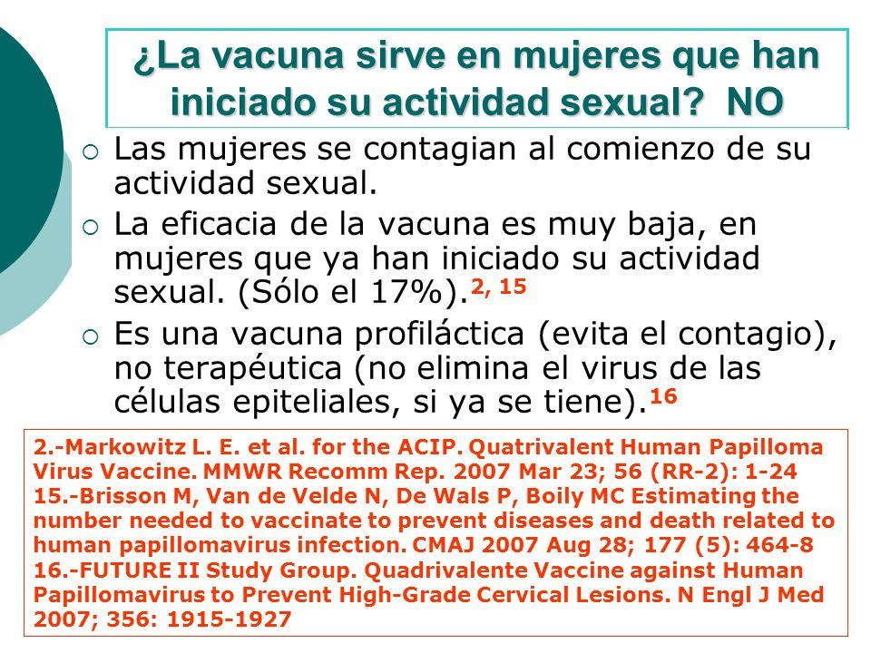 ¿La vacuna sirve en mujeres que han iniciado su actividad sexual NO