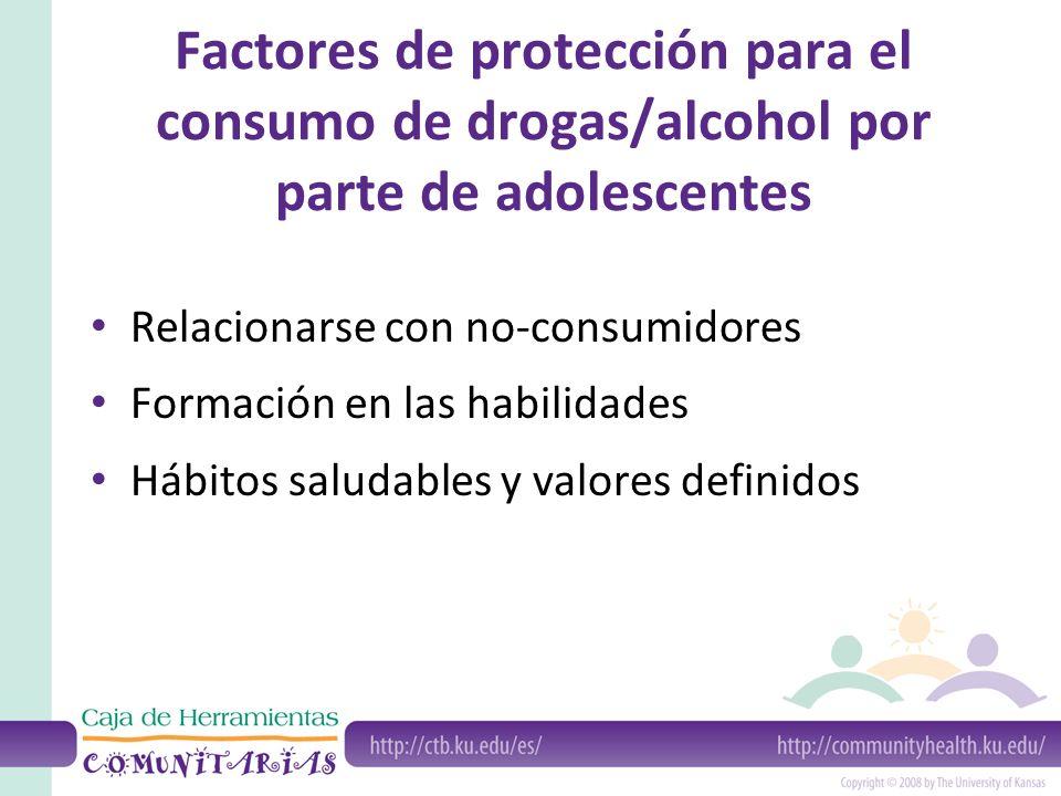 Factores de protección para el consumo de drogas/alcohol por parte de adolescentes