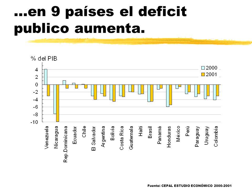 …en 9 países el deficit publico aumenta.
