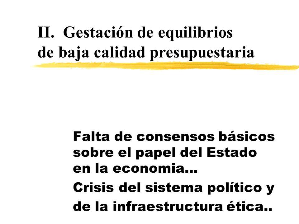 II. Gestación de equilibrios de baja calidad presupuestaria