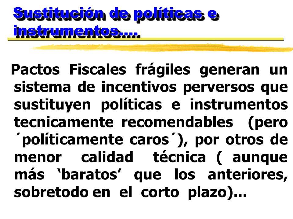 Sustitución de políticas e instrumentos….
