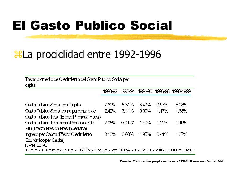 El Gasto Publico Social