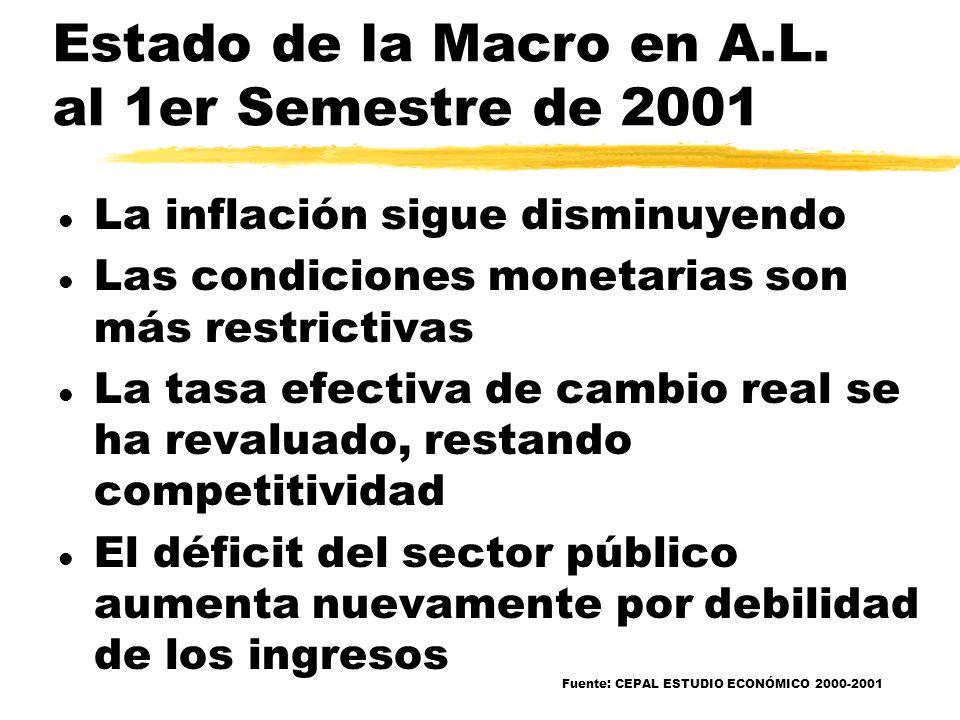 Estado de la Macro en A.L. al 1er Semestre de 2001