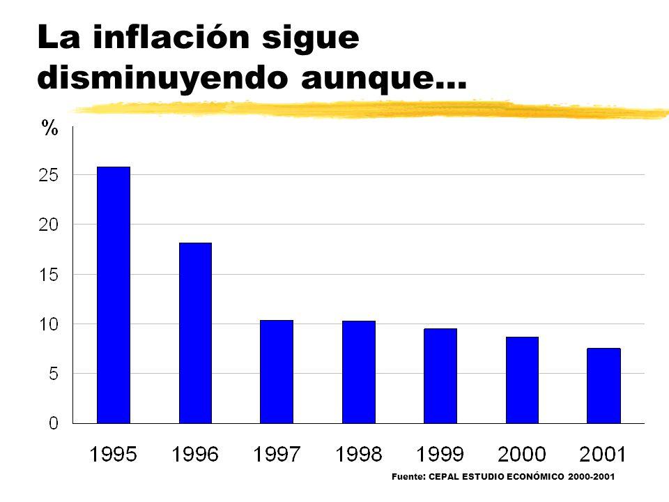 La inflación sigue disminuyendo aunque...