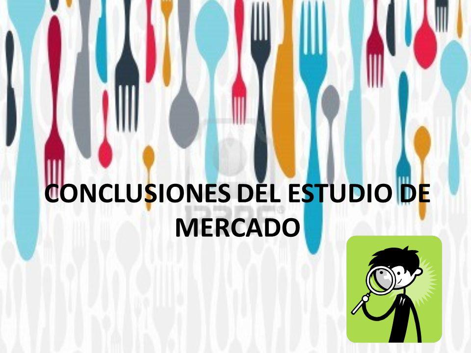 CONCLUSIONES DEL ESTUDIO DE MERCADO