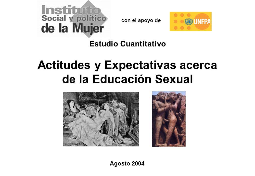 Actitudes y Expectativas acerca de la Educación Sexual