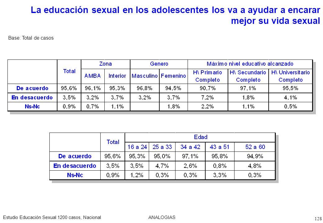 La educación sexual en los adolescentes los va a ayudar a encarar mejor su vida sexual
