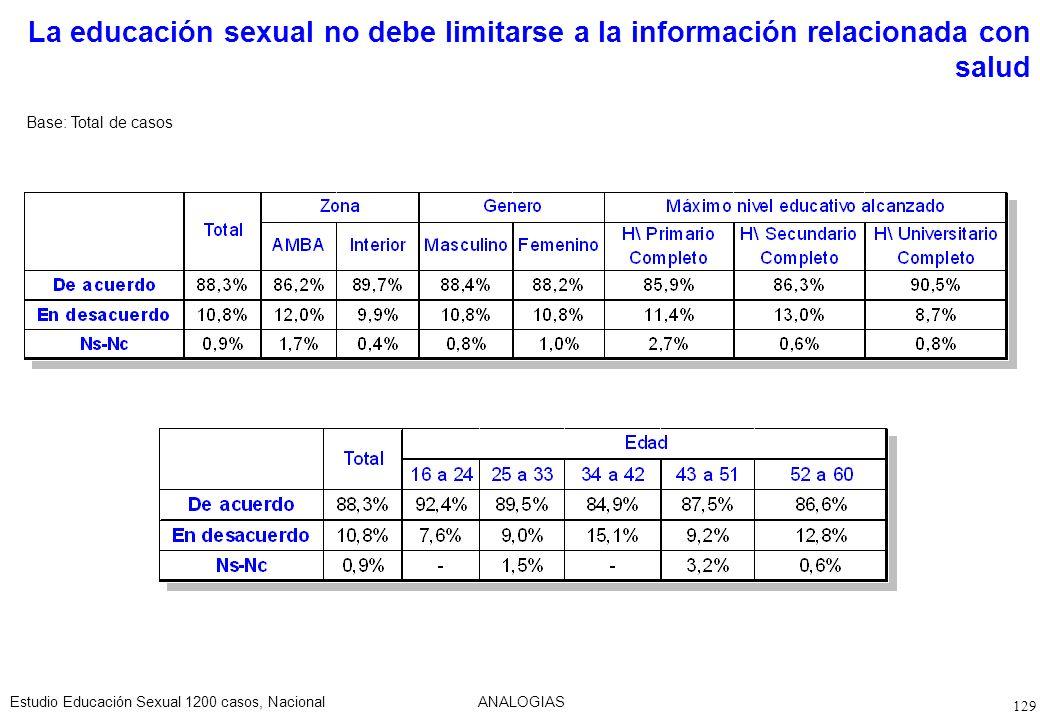 La educación sexual no debe limitarse a la información relacionada con salud