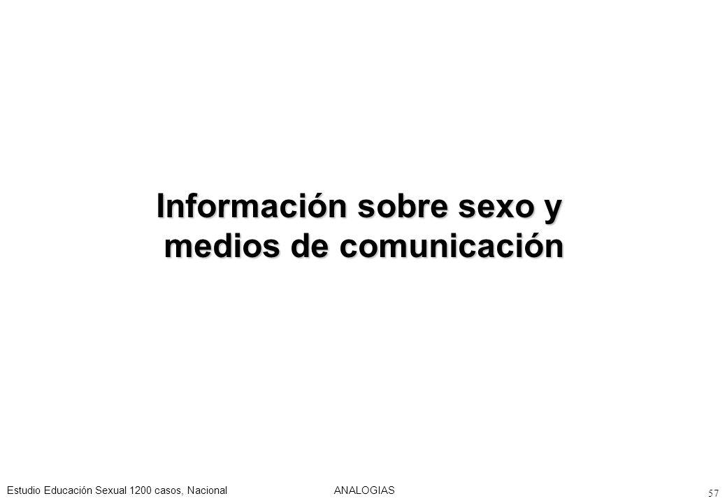 Información sobre sexo y medios de comunicación