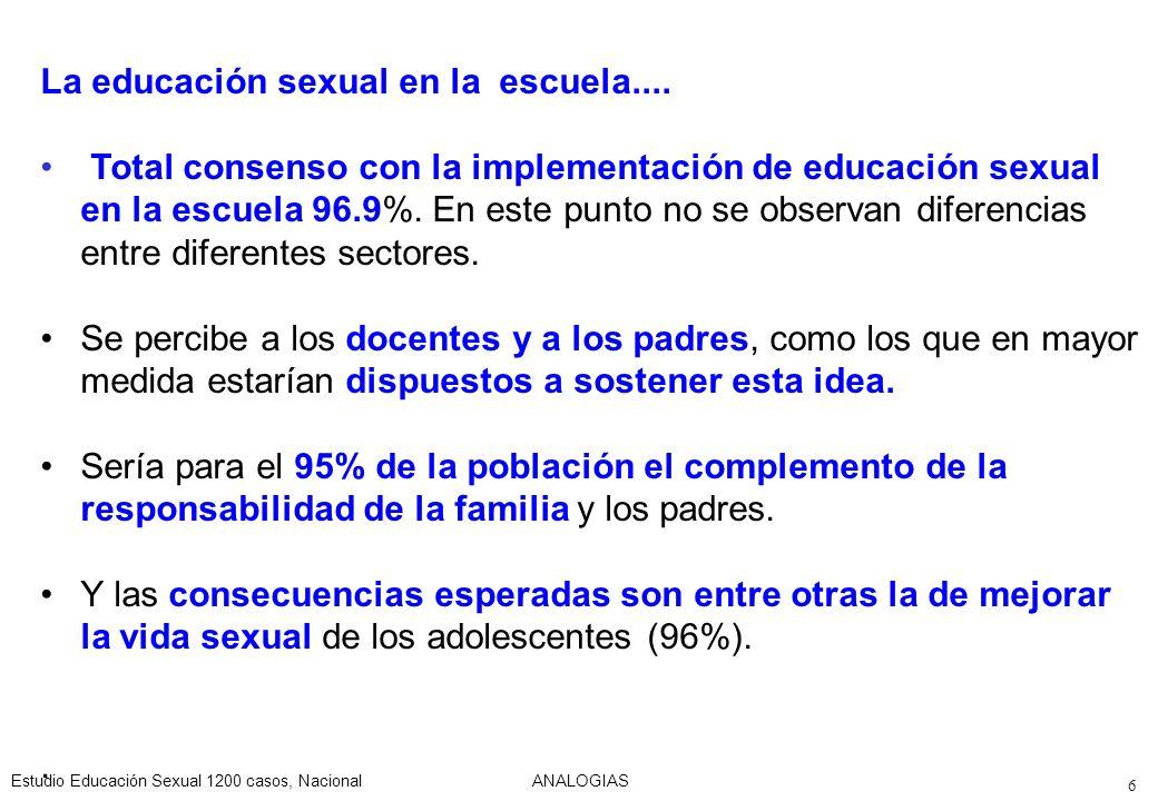 La educación sexual en la escuela....