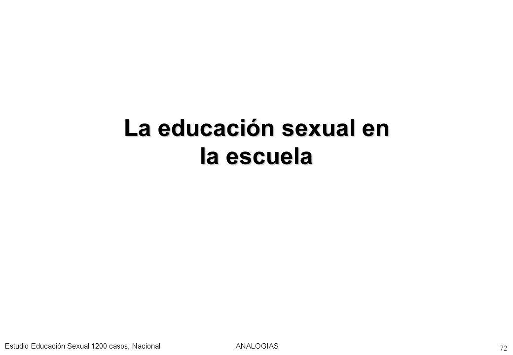 La educación sexual en la escuela