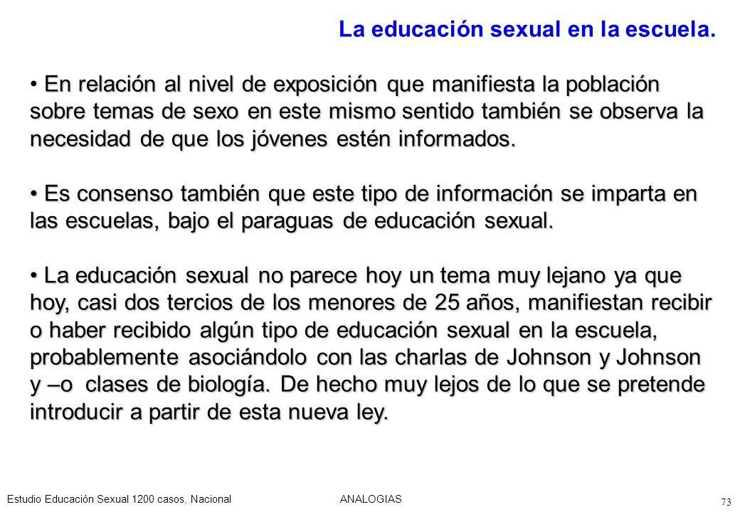 La educación sexual en la escuela.