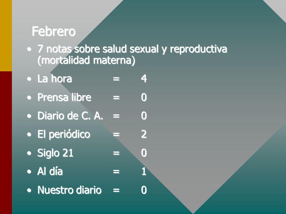 Febrero 7 notas sobre salud sexual y reproductiva (mortalidad materna)