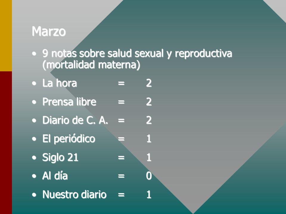 Marzo 9 notas sobre salud sexual y reproductiva (mortalidad materna)