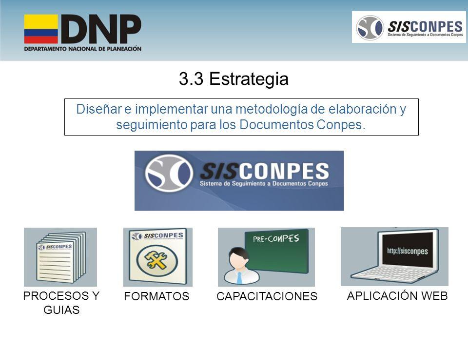 3.3 Estrategia Diseñar e implementar una metodología de elaboración y seguimiento para los Documentos Conpes.