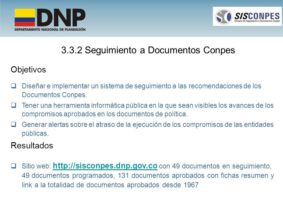 3.3.2 Seguimiento a Documentos Conpes