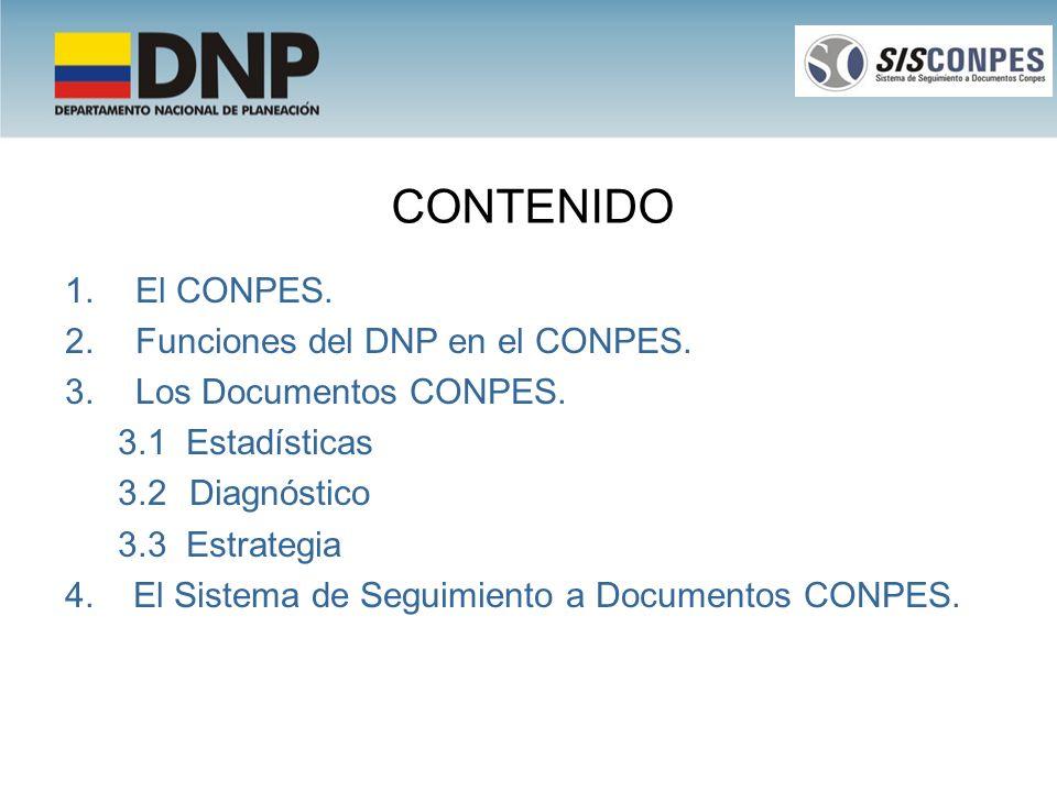 CONTENIDO El CONPES. Funciones del DNP en el CONPES.