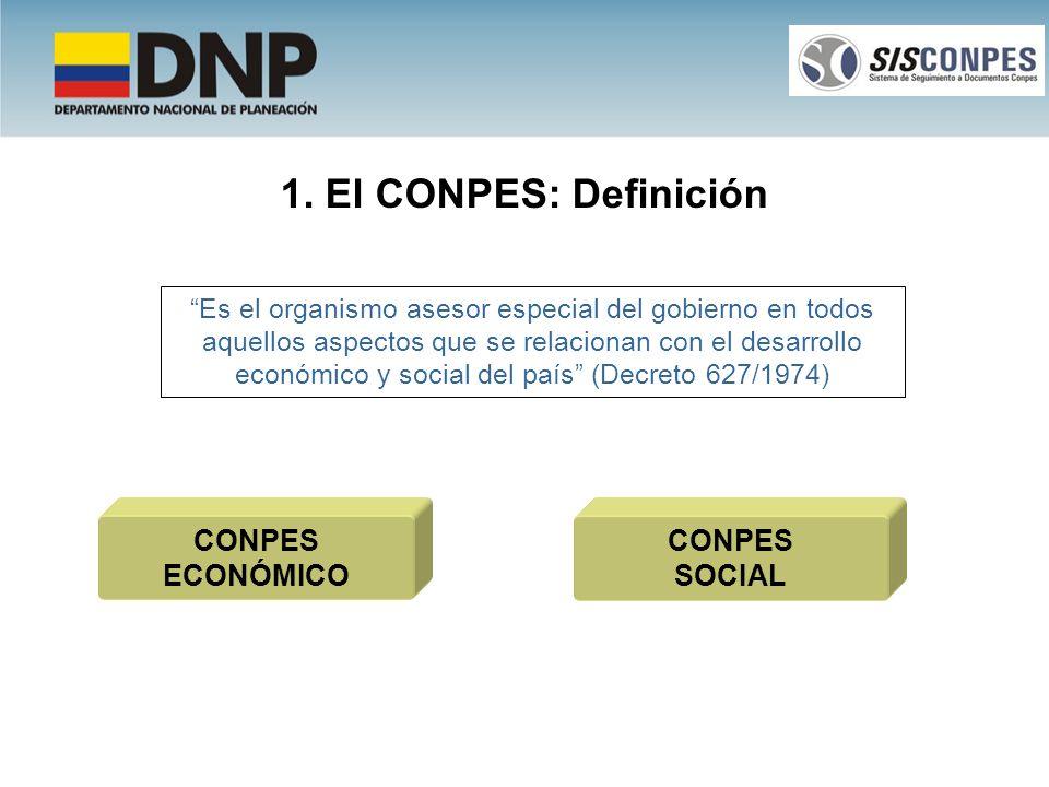 1. El CONPES: Definición CONPES ECONÓMICO CONPES SOCIAL