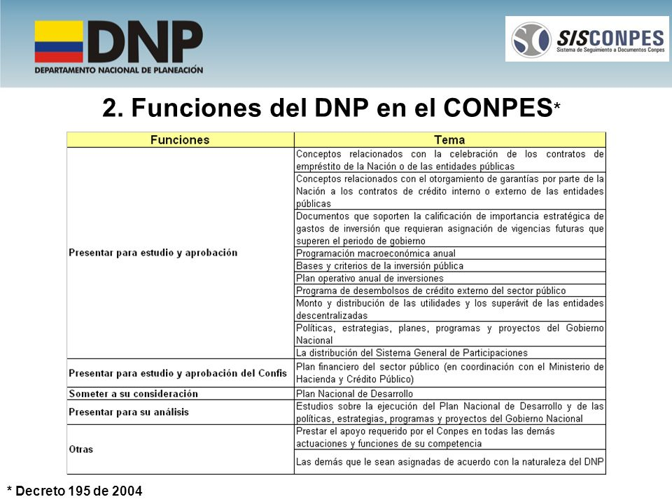 2. Funciones del DNP en el CONPES*