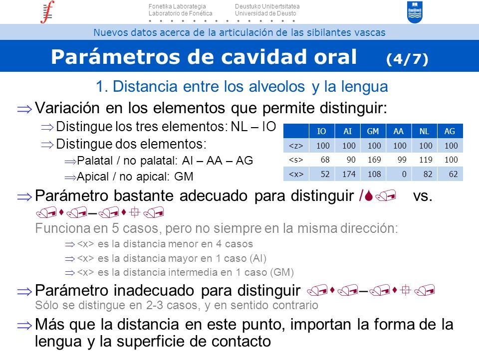 Parámetros de cavidad oral (4/7)
