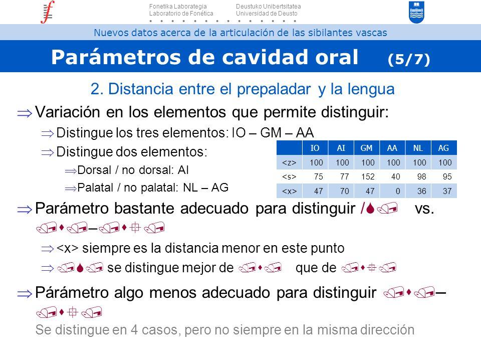 Parámetros de cavidad oral (5/7)